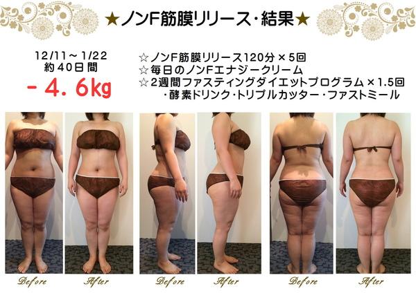 ボディライン・体重が気になる季節